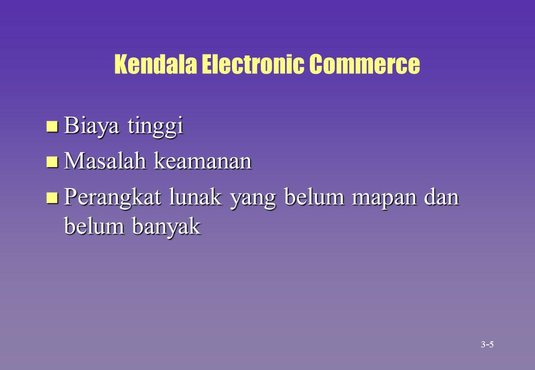 Kendala Electronic Commerce n Biaya tinggi n Masalah keamanan n Perangkat lunak yang belum mapan dan belum banyak 3-5