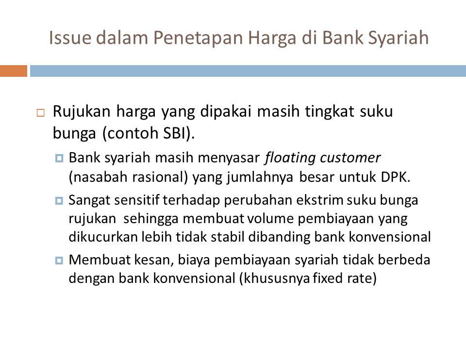 Issue dalam Penetapan Harga di Bank Syariah  Rujukan harga yang dipakai masih tingkat suku bunga (contoh SBI).