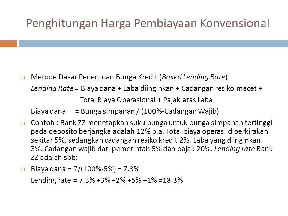 Hal yang Dipertimbangkan dalam Penentuan Harga Produk Bank Syariah  Tingkat marjin keuntungan rata-rata bank syariah  Tingkat suku bunga rata-rata bank konvensional (reference rate)  Target bagi hasil bagi DPK (cost of fund)  Biaya Operasional  Cadangan untuk mengantisipasi fluktuasi reference rate