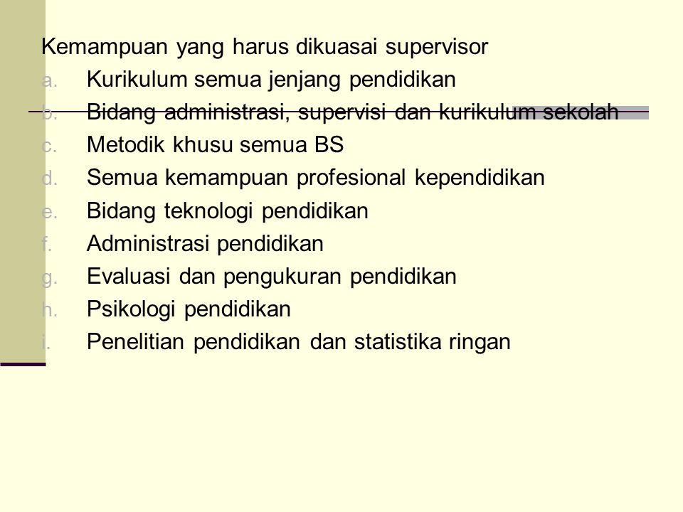 Kemampuan yang harus dikuasai supervisor a.Kurikulum semua jenjang pendidikan b.
