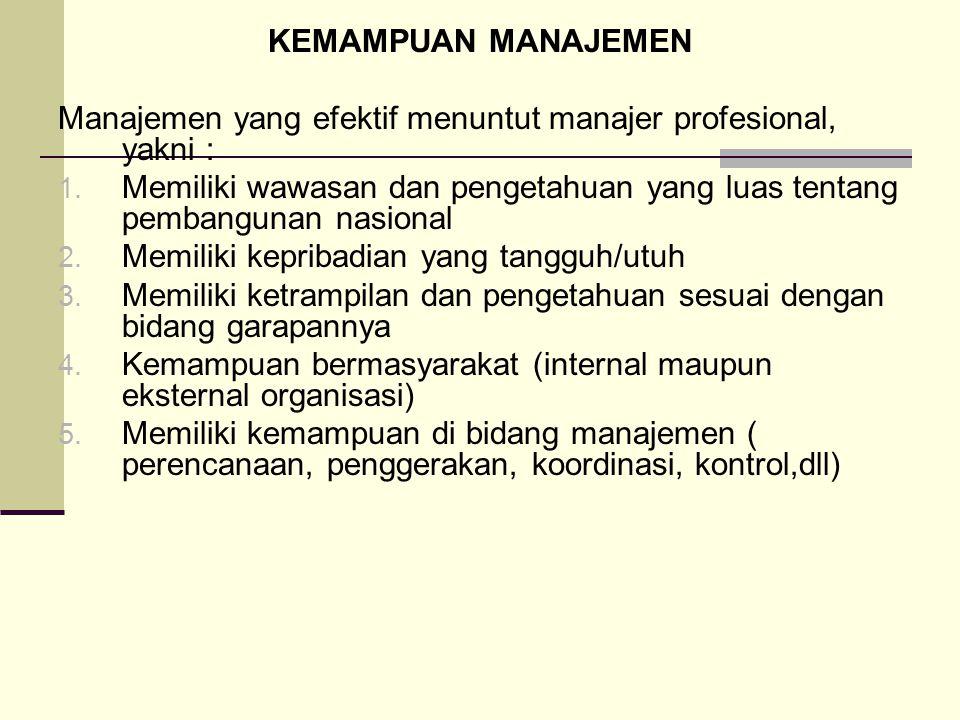 KEMAMPUAN MANAJEMEN Manajemen yang efektif menuntut manajer profesional, yakni : 1.