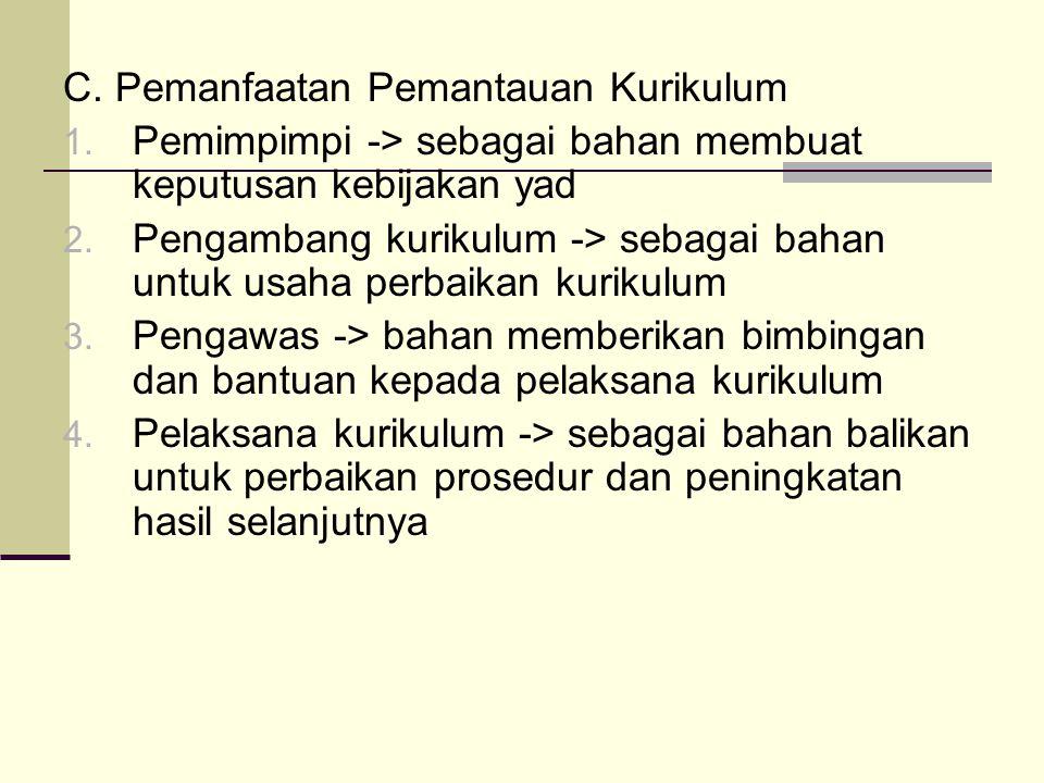 C.Pemanfaatan Pemantauan Kurikulum 1.