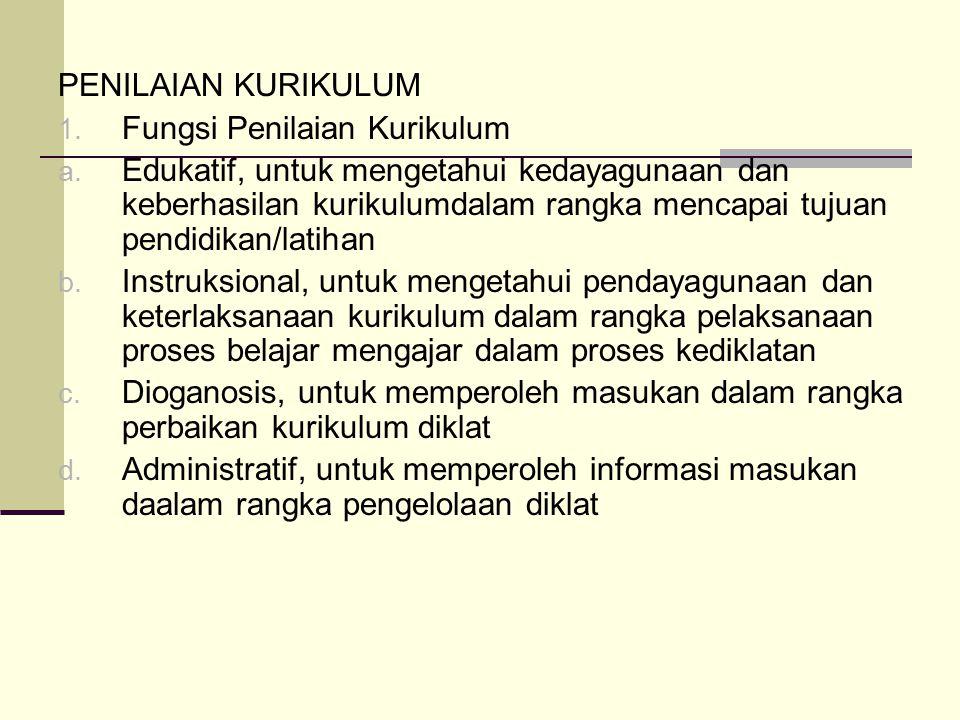 PENILAIAN KURIKULUM 1.Fungsi Penilaian Kurikulum a.