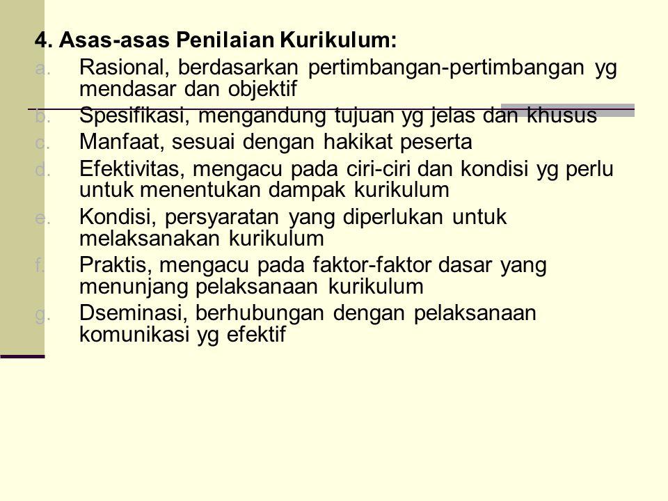 4.Asas-asas Penilaian Kurikulum: a.