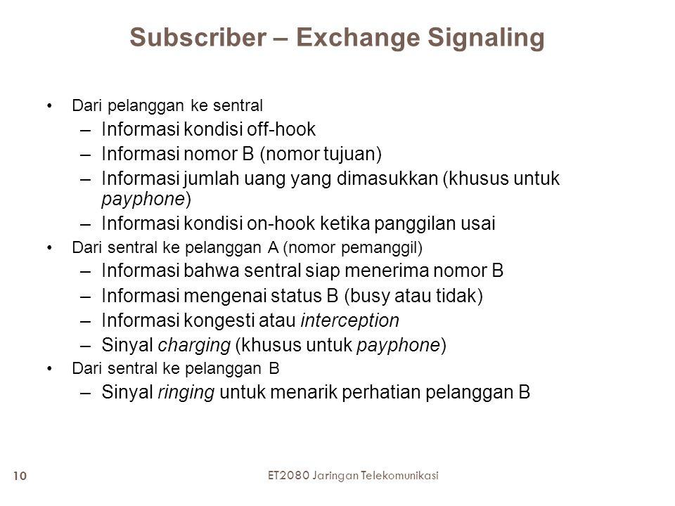 Subscriber – Exchange Signaling Dari pelanggan ke sentral –Informasi kondisi off-hook –Informasi nomor B (nomor tujuan) –Informasi jumlah uang yang di