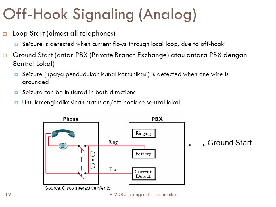 Off-Hook Signaling (Analog)  Loop Start (almost all telephones)  Seizure is detected when current flows through local loop, due to off-hook  Ground Start (antar PBX (Private Branch Exchange) atau antara PBX dengan Sentral Lokal)  Seizure (upaya pendudukan kanal komunikasi) is detected when one wire is grounded  Seizure can be initiated in both directions  Untuk mengindikasikan status on/off-hook ke sentral lokal Ground Start Source: Cisco Interactive Mentor 12 ET2080 Jaringan Telekomunikasi
