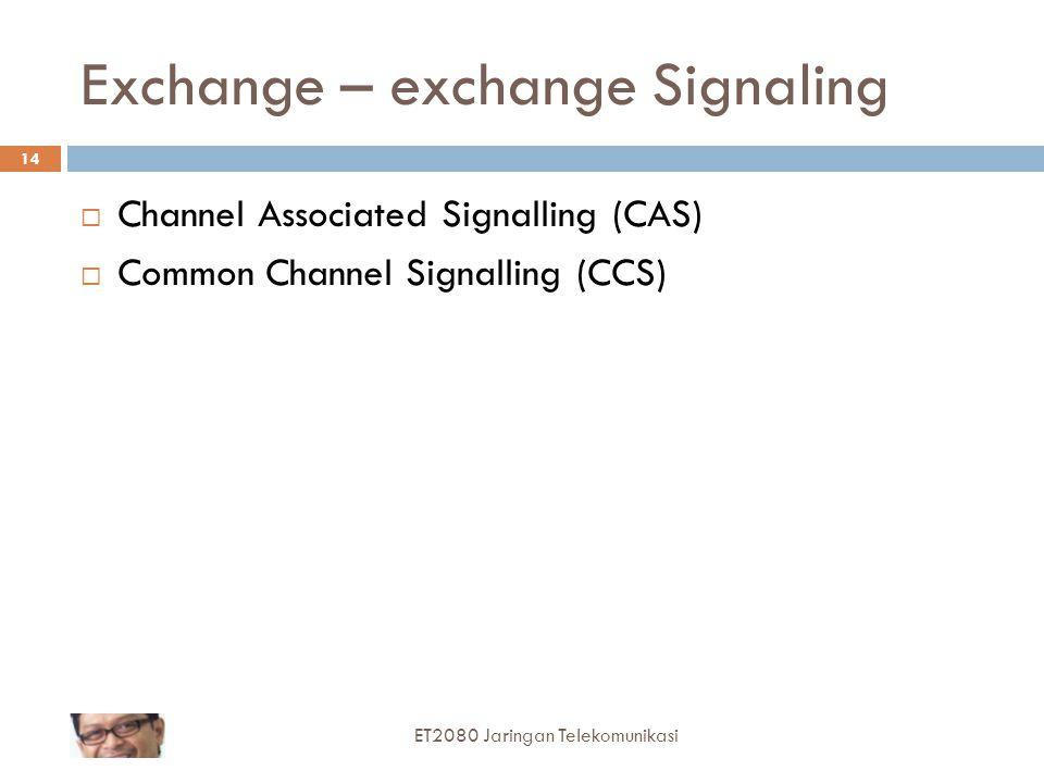 Exchange – exchange Signaling  Channel Associated Signalling (CAS)  Common Channel Signalling (CCS) 14 ET2080 Jaringan Telekomunikasi