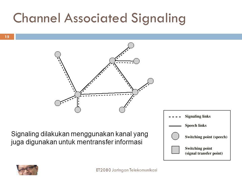 Channel Associated Signaling Signaling dilakukan menggunakan kanal yang juga digunakan untuk mentransfer informasi 15 ET2080 Jaringan Telekomunikasi