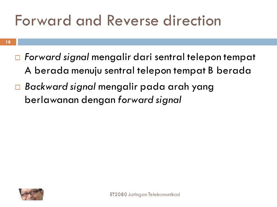 Forward and Reverse direction  Forward signal mengalir dari sentral telepon tempat A berada menuju sentral telepon tempat B berada  Backward signal