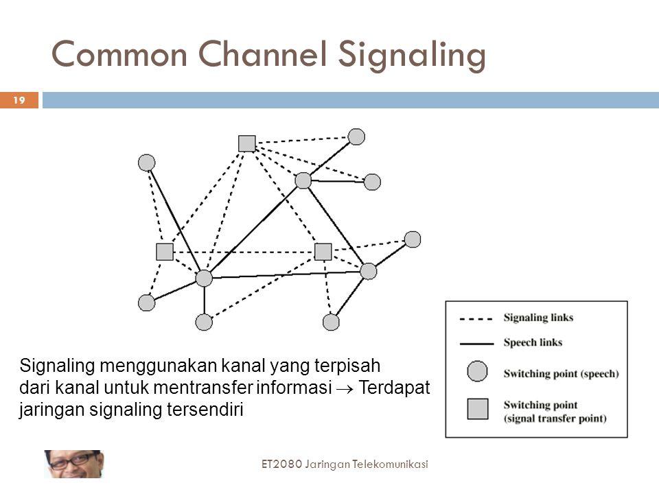 Common Channel Signaling Signaling menggunakan kanal yang terpisah dari kanal untuk mentransfer informasi  Terdapat jaringan signaling tersendiri 19