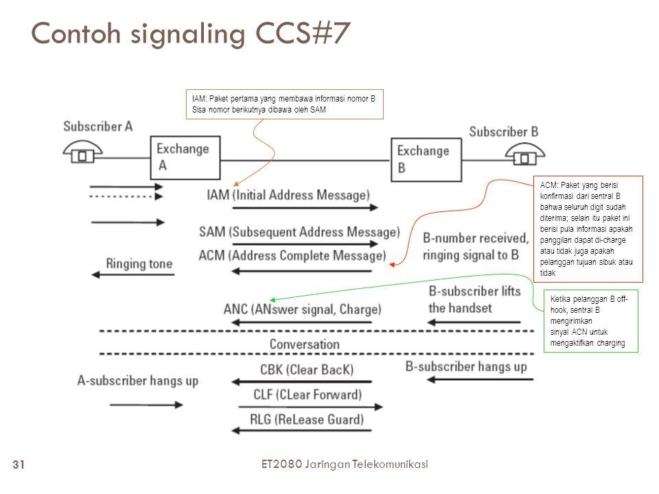Contoh signaling CCS#7 IAM: Paket pertama yang membawa informasi nomor B Sisa nomor berikutnya dibawa oleh SAM ACM: Paket yang berisi konfirmasi dari