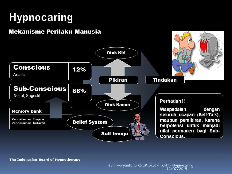 Otak Kanan Conscious 12% Sub-Conscious 88% Otak Kiri PikiranTindakan Memory Bank Pengalaman Empiris Pengalaman Induktif Belief System Self Image Mekan