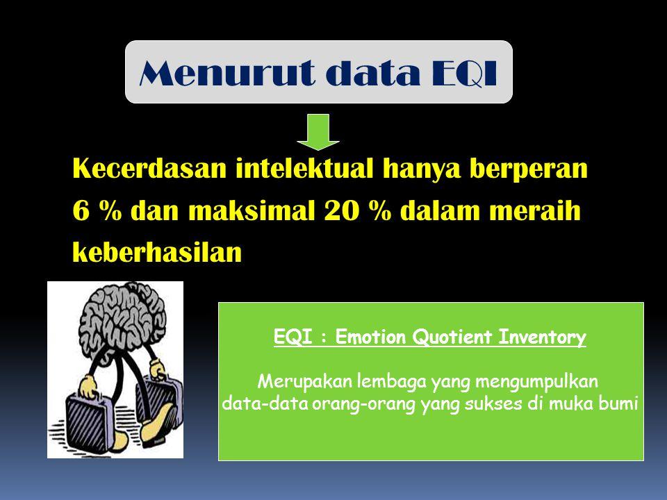 Kecerdasan intelektual hanya berperan 6 % dan maksimal 20 % dalam meraih keberhasilan Menurut data EQI EQI : Emotion Quotient Inventory Merupakan lemb