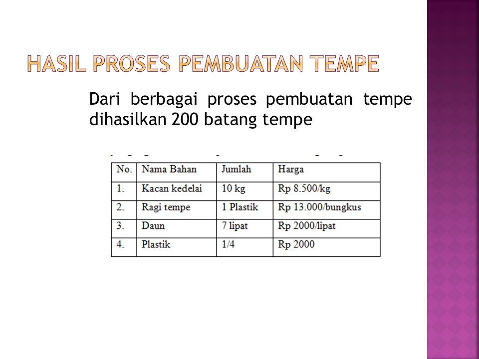 Dari berbagai proses pembuatan tempe dihasilkan 200 batang tempe