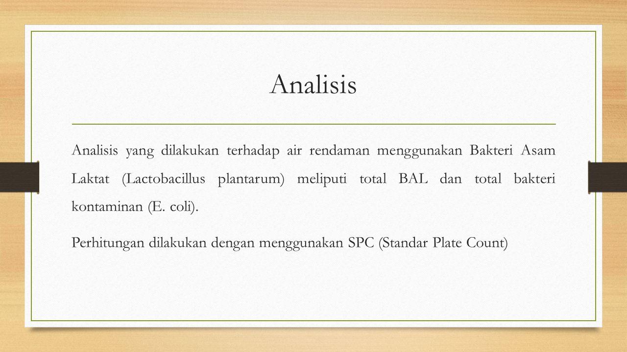 Analisis Analisis yang dilakukan terhadap air rendaman menggunakan Bakteri Asam Laktat (Lactobacillus plantarum) meliputi total BAL dan total bakteri kontaminan (E.