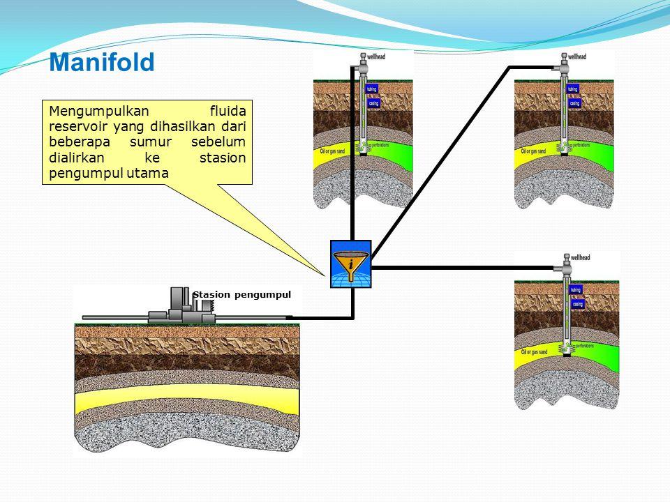 Manifold Stasion pengumpul Mengumpulkan fluida reservoir yang dihasilkan dari beberapa sumur sebelum dialirkan ke stasion pengumpul utama