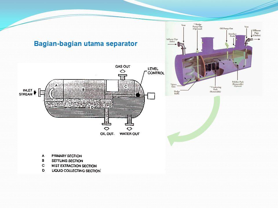 Bagian-bagian utama separator