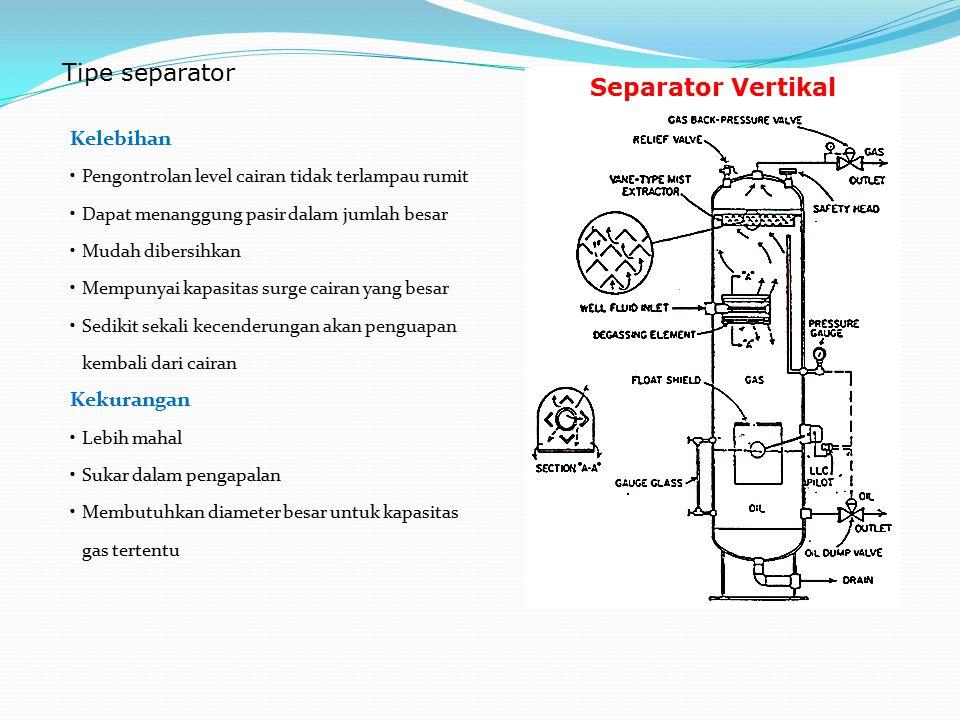 Tipe separator Separator Vertikal Kelebihan Pengontrolan level cairan tidak terlampau rumit Dapat menanggung pasir dalam jumlah besar Mudah dibersihka