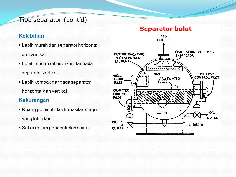 Kelebihan Lebih murah dari separator horizontal dan vertikal Lebih mudah dibersihkan daripada separator vertikal Lebih kompak daripada separator horiz