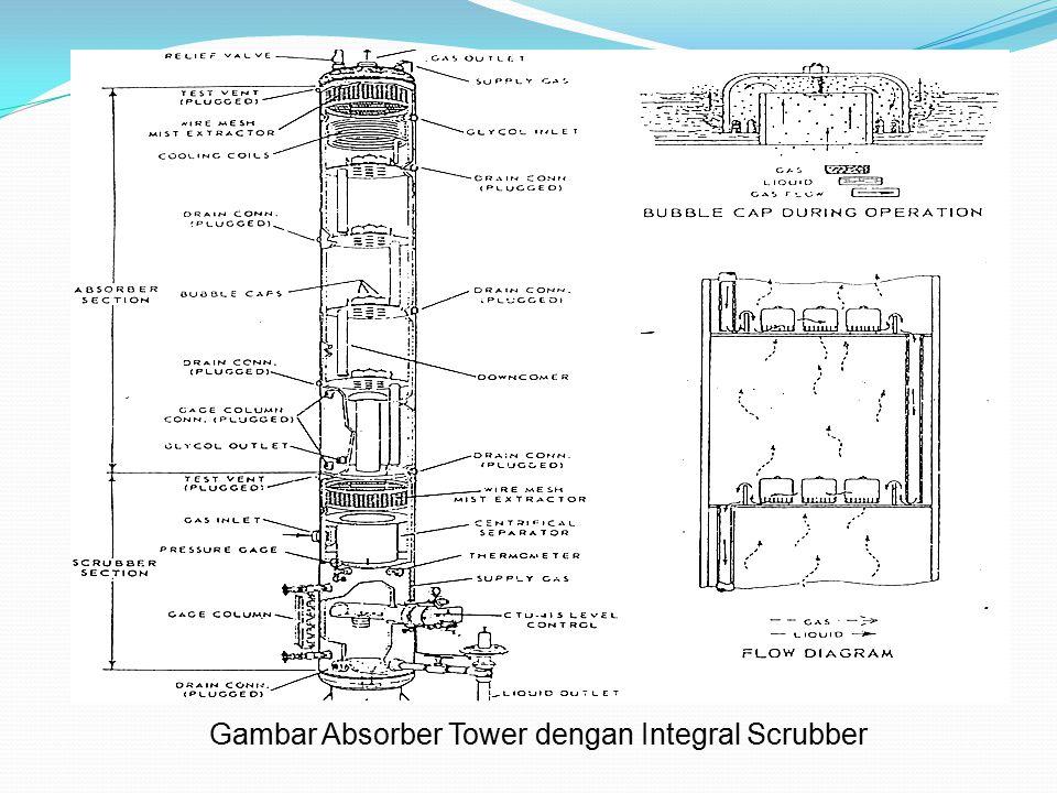 Gambar Absorber Tower dengan Integral Scrubber