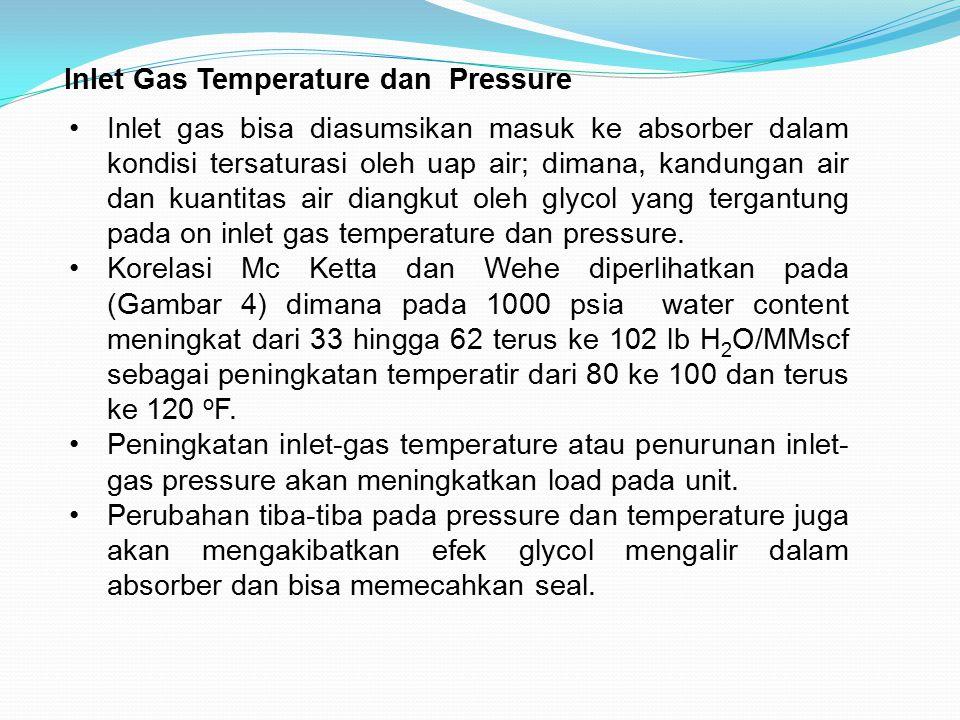 Inlet Gas Temperature dan Pressure Inlet gas bisa diasumsikan masuk ke absorber dalam kondisi tersaturasi oleh uap air; dimana, kandungan air dan kuan