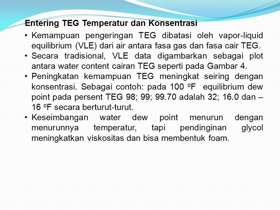 Entering TEG Temperatur dan Konsentrasi Kemampuan pengeringan TEG dibatasi oleh vapor-liquid equilibrium (VLE) dari air antara fasa gas dan fasa cair