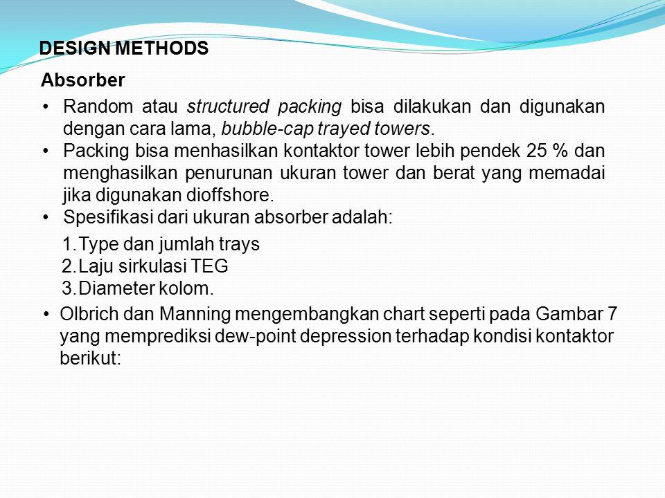 DESIGN METHODS Absorber Random atau structured packing bisa dilakukan dan digunakan dengan cara lama, bubble-cap trayed towers. Packing bisa menhasilk