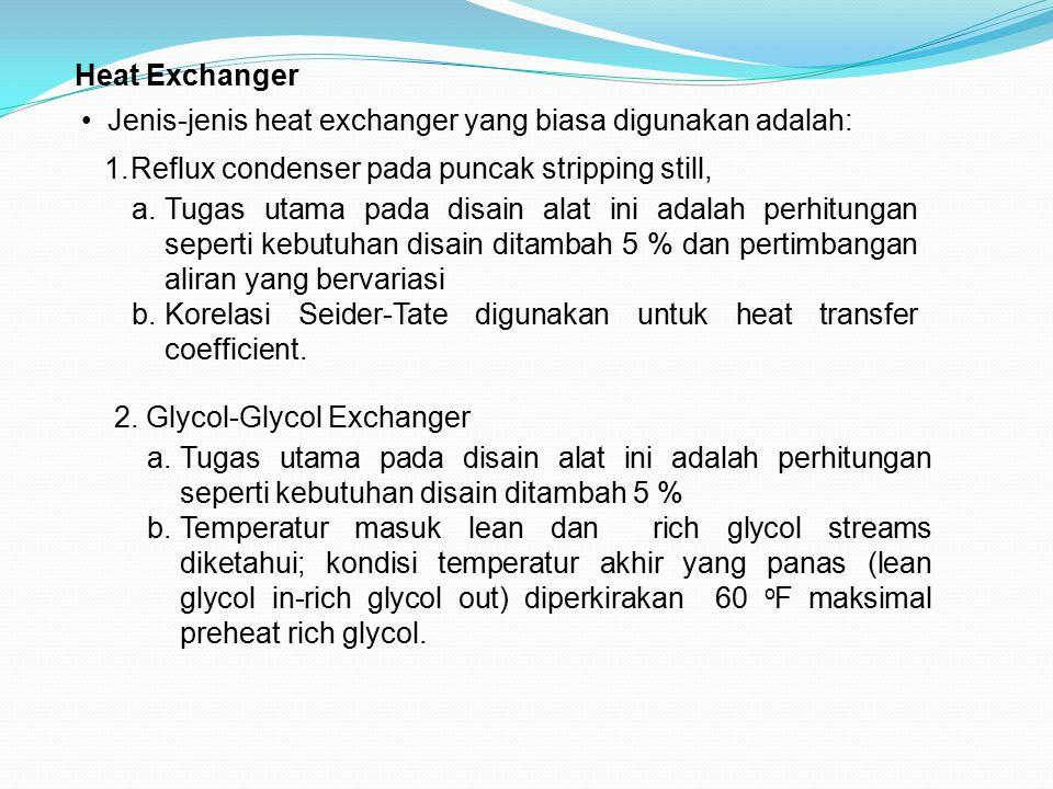 Heat Exchanger Jenis-jenis heat exchanger yang biasa digunakan adalah: 1.Reflux condenser pada puncak stripping still, a.Tugas utama pada disain alat