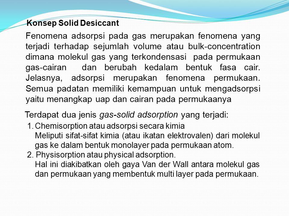 Konsep Solid Desiccant Fenomena adsorpsi pada gas merupakan fenomena yang terjadi terhadap sejumlah volume atau bulk-concentration dimana molekul gas