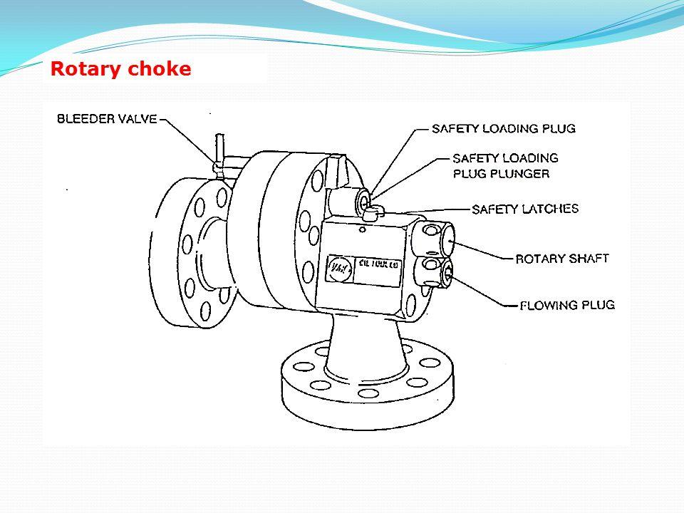 Rotary choke