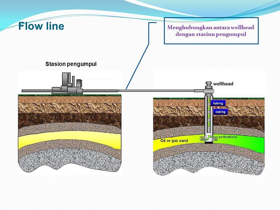 Flow line Stasion pengumpul Menghubungkan antara wellhead dengan stasiun pengumpul