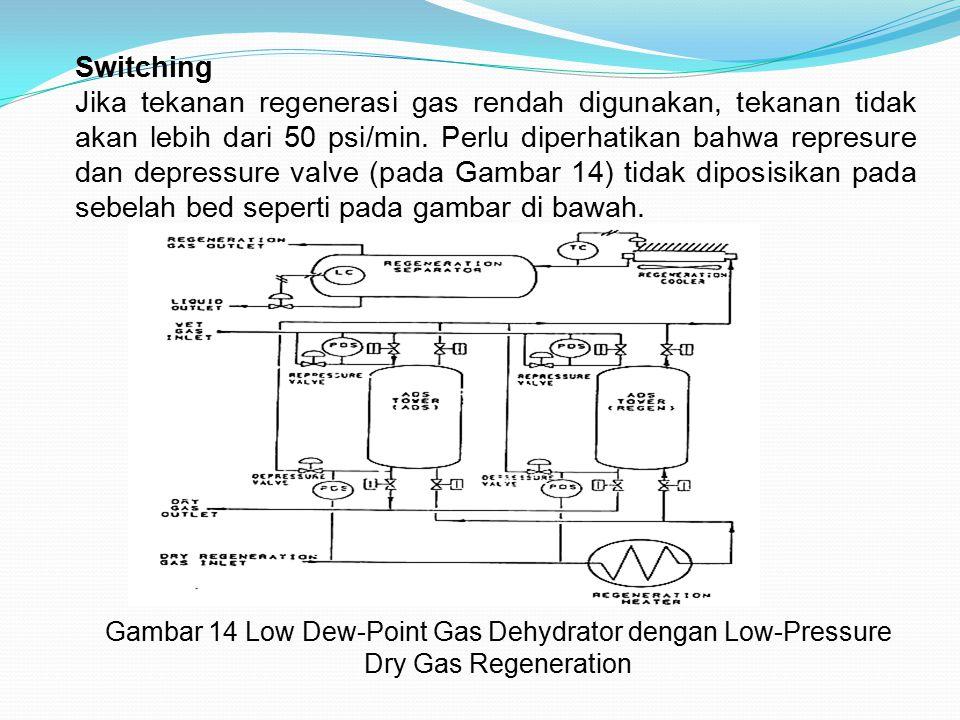 Switching Jika tekanan regenerasi gas rendah digunakan, tekanan tidak akan lebih dari 50 psi/min. Perlu diperhatikan bahwa represure dan depressure va