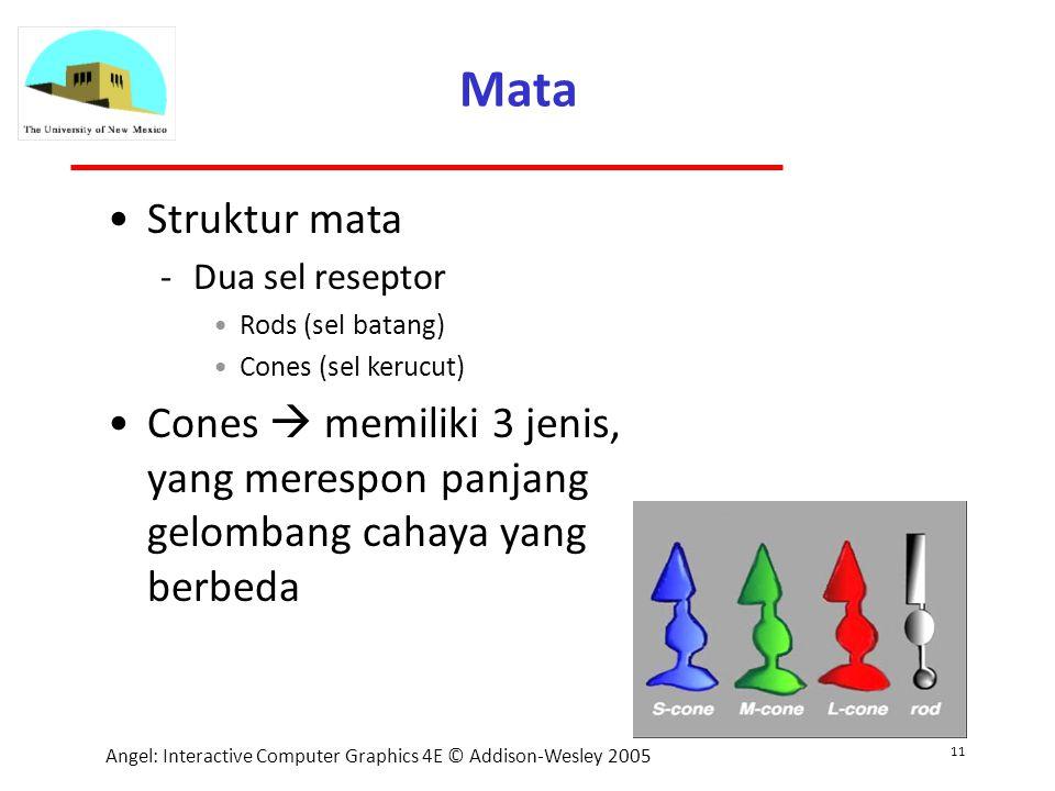 11 Angel: Interactive Computer Graphics 4E © Addison-Wesley 2005 Mata Struktur mata Dua sel reseptor Rods (sel batang) Cones (sel kerucut) Cones  memiliki 3 jenis, yang merespon panjang gelombang cahaya yang berbeda