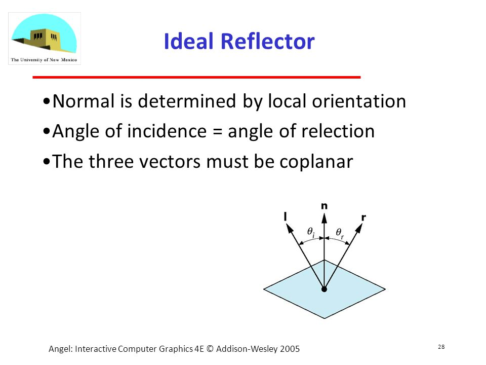 28 Angel: Interactive Computer Graphics 4E © Addison-Wesley 2005 Ideal Reflector Normal is determined by local orientation Angle of incidence = angle of relection The three vectors must be coplanar