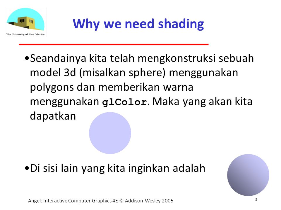 3 Angel: Interactive Computer Graphics 4E © Addison-Wesley 2005 Why we need shading Seandainya kita telah mengkonstruksi sebuah model 3d (misalkan sphere) menggunakan polygons dan memberikan warna menggunakan glColor.