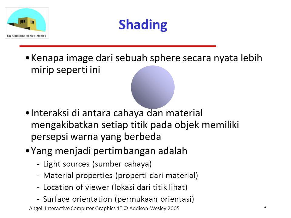 25 Angel: Interactive Computer Graphics 4E © Addison-Wesley 2005 Surface Types Semakin halus permukaan, semakin terkonsentrasi pantulan cahaya pada suatu arah tertentu (misalkan pada cermin) Semakin kasar permukaan maka cahayapun akan disebarkan kebanyak arah smooth surface rough surface
