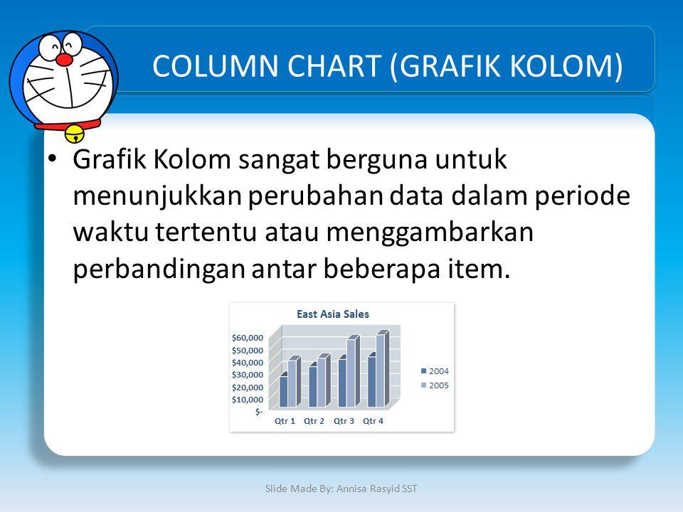 COLUMN CHART (GRAFIK KOLOM) Kapan Menggunakan Grafik Kolom.