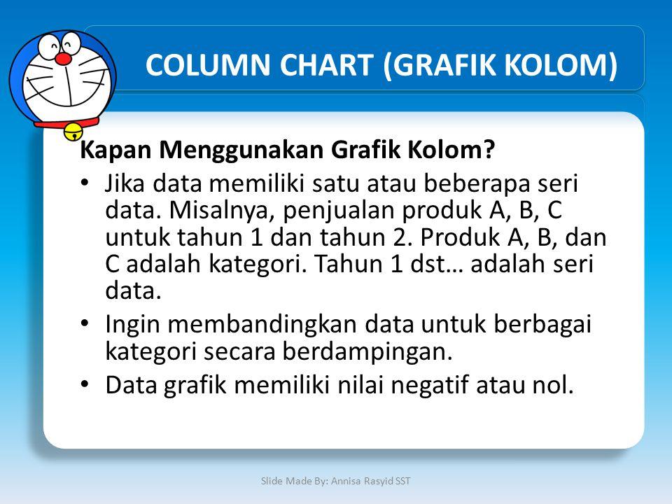 COLUMN CHART (GRAFIK KOLOM) Langkah – Langkah Membuat Grafik Kolom 1.