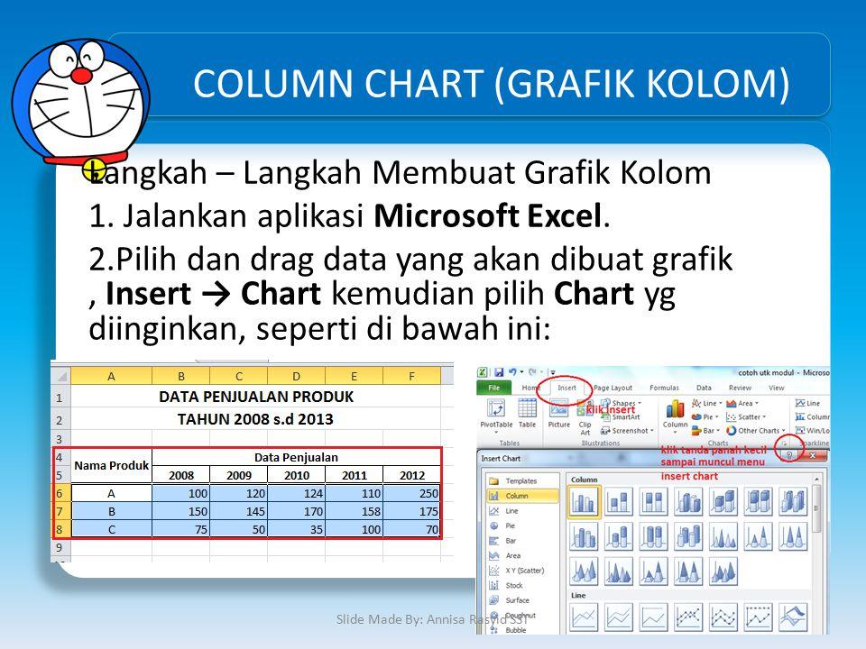 AREA CHART (GRAFIK BIDANG) Grafik bidang menekankan besarnya perubahan dari waktu ke waktu.