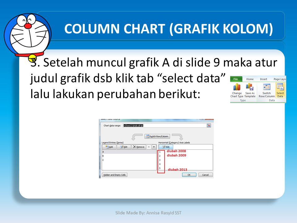 XY(SCATTER) CHARTS (GRAFIK PENYEBARAN) Grafik penyebaran menunjukkan hubungan antara nilai numerik pada beberapa rangkaian data Slide Made By: Annisa Rasyid SST
