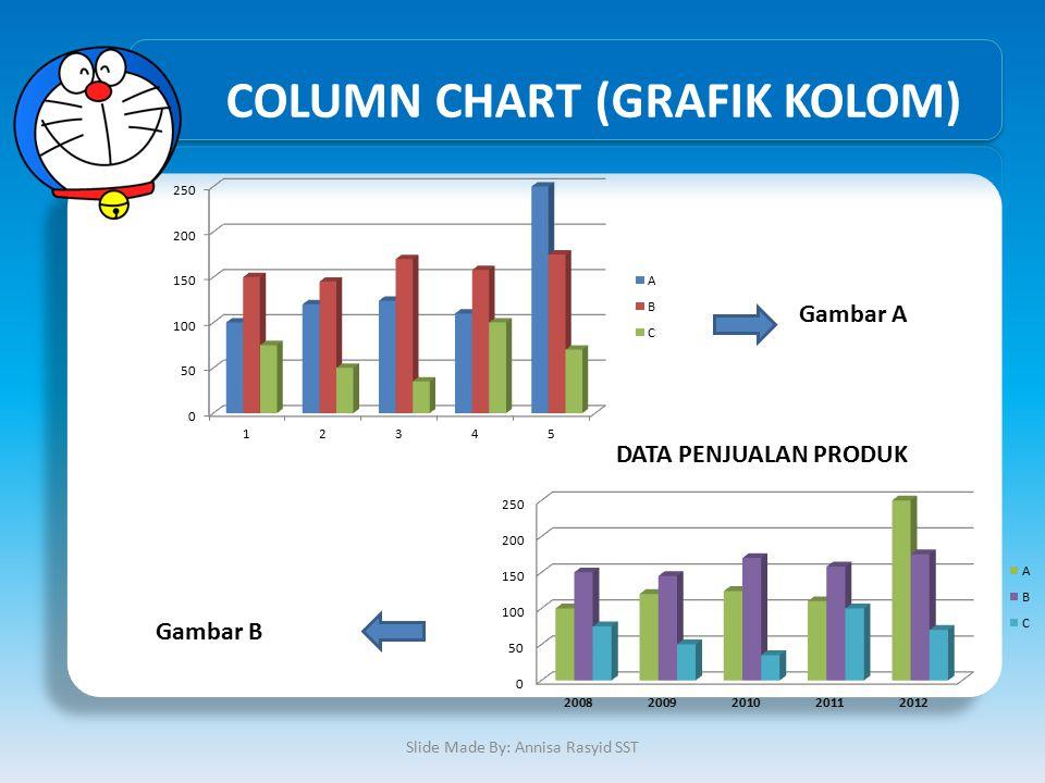 LINE CHART (GRAFIK GARIS) Grafik garis dapat menunjukkan data secara terus menerus atau berkelanjutan selama periode waktu tertentu.