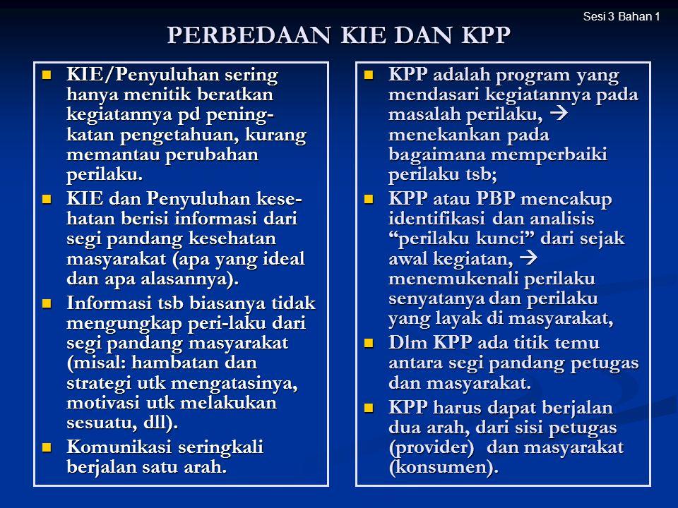 APAKAH KPP (BCC) ITU .