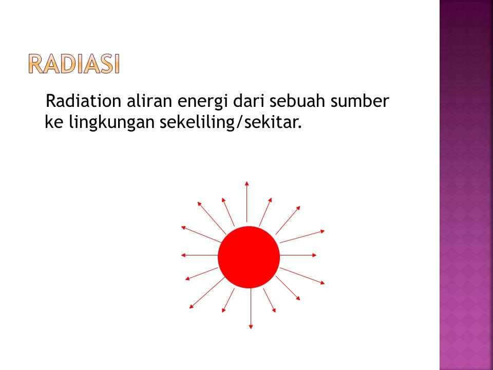 Radiation aliran energi dari sebuah sumber ke lingkungan sekeliling/sekitar.