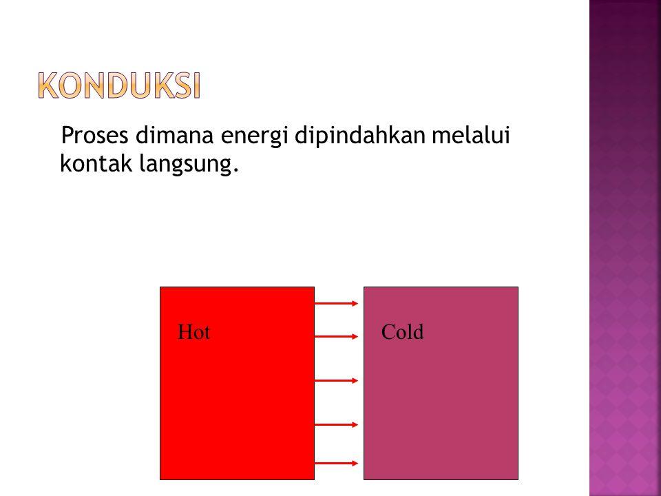 Proses dimana energi dipindahkan melalui kontak langsung. HotCold