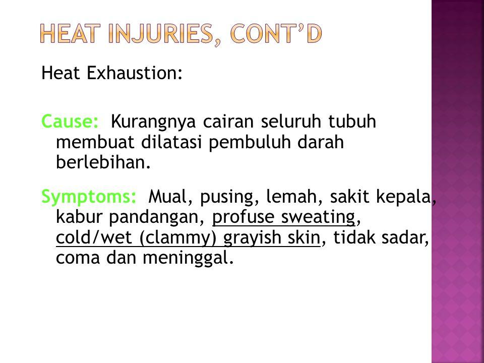 Heat Exhaustion: Cause: Kurangnya cairan seluruh tubuh membuat dilatasi pembuluh darah berlebihan.