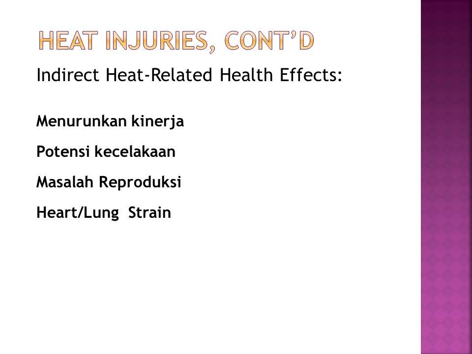 Indirect Heat-Related Health Effects: Menurunkan kinerja Potensi kecelakaan Masalah Reproduksi Heart/Lung Strain