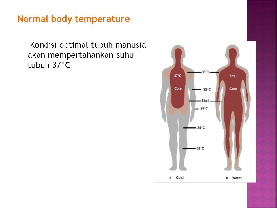 Normal body temperature Kondisi optimal tubuh manusia akan mempertahankan suhu tubuh 37°C
