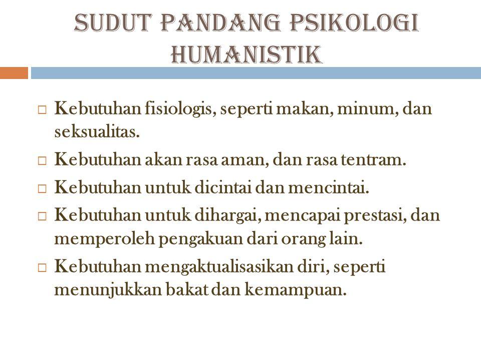 SUDUT PANDANG PSIKOLOGI HUMANISTIK  Kebutuhan fisiologis, seperti makan, minum, dan seksualitas.