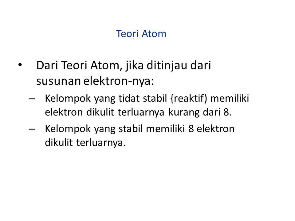 Teori Atom Dari Teori Atom, jika ditinjau dari susunan elektron-nya: – Kelompok yang tidat stabil {reaktif) memiliki elektron dikulit terluarnya kuran