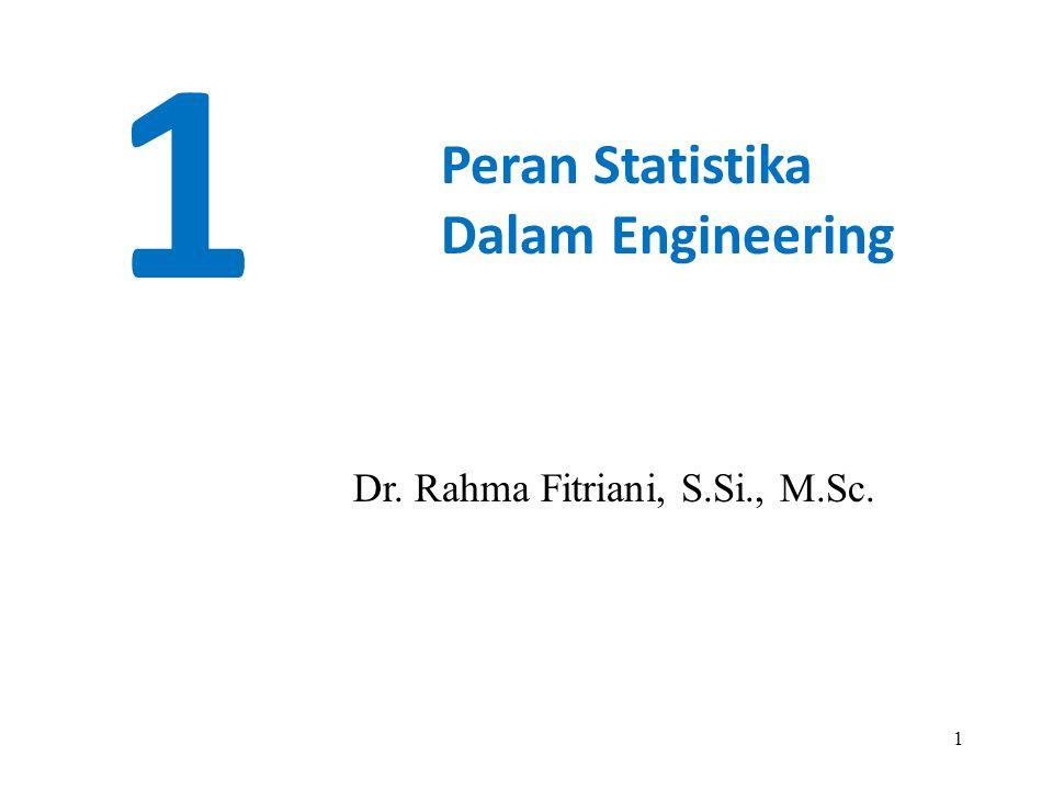 1 1 Peran Statistika Dalam Engineering Dr. Rahma Fitriani, S.Si., M.Sc.